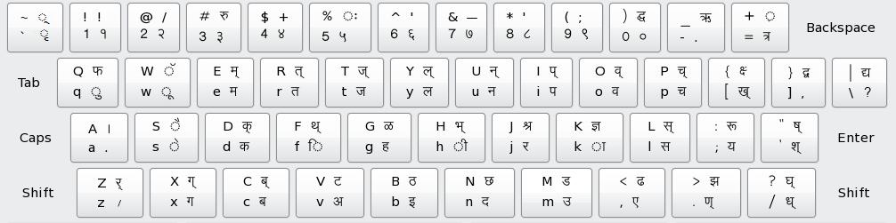 Online Marathi Typing Test | Kruti Dev 055