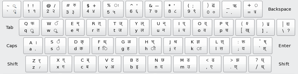 Hindi Font Typing