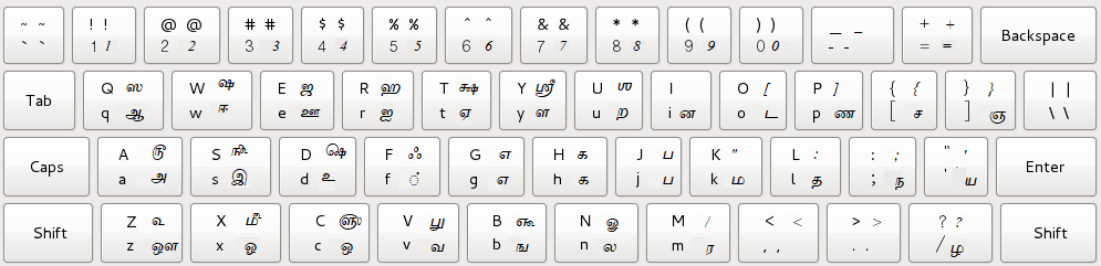 Online Tamil Typing Test | 99 Keyboard